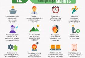 12 признаков работы, которую пора менять